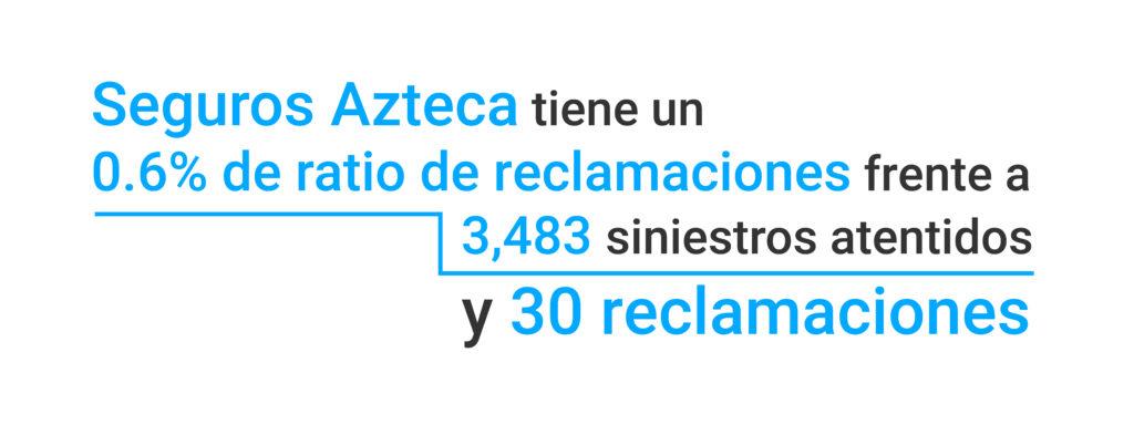 Seguros Azteca