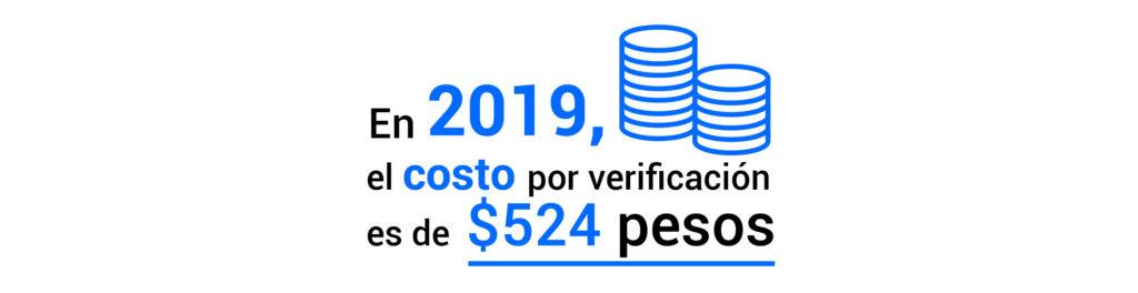 Costo verificación vehicular en CDMX y Edomex