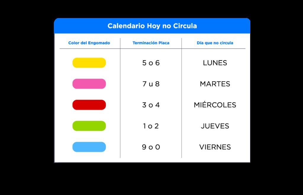 Calendario y colores del engomado Hoy no Circula 2020