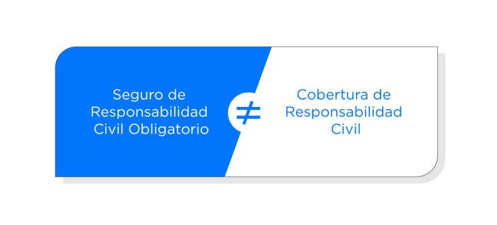 Las diferencias entre pólizas de Responsabilidad Civil y el seguro obligatorio.