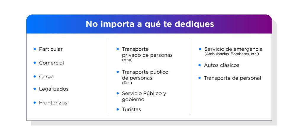 Los tipos de uso de los vehículos en Quálitas seguro de auto  que puedes asegurar.