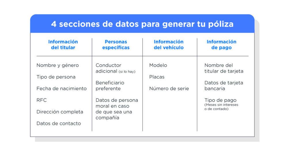 Comparar seguros de auto y llenar solo 24 campos para obtener tu póliza.