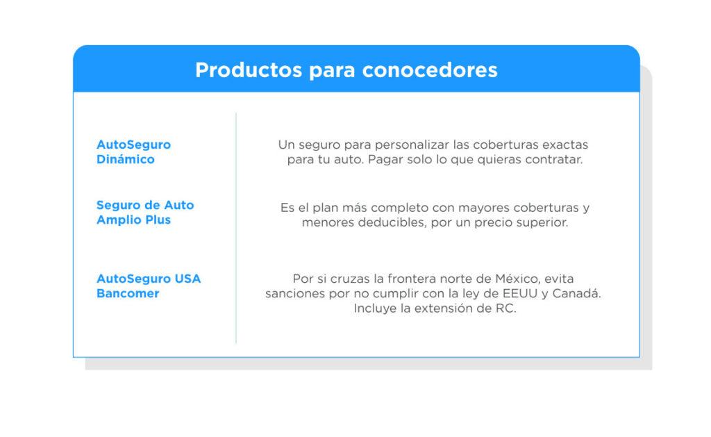 Otros productos de BBVA Bancomer que te podrían interesar.