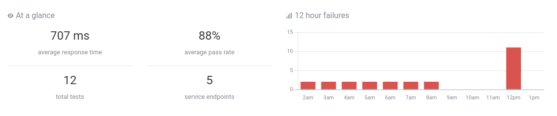 New feature: web service monitoring metrics