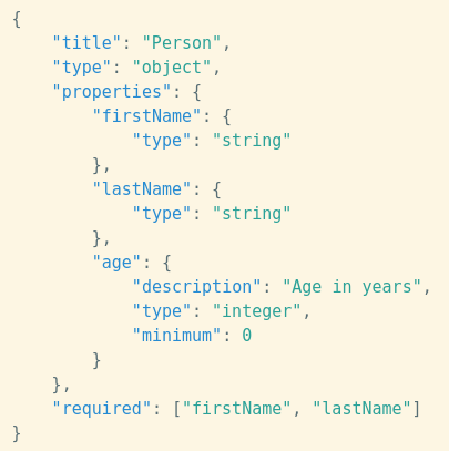 Testing and validating API responses with JSON Schema