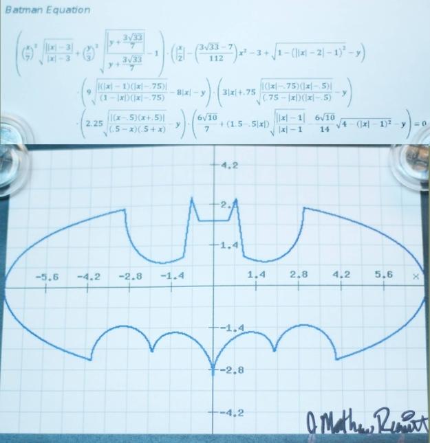 batman geometry