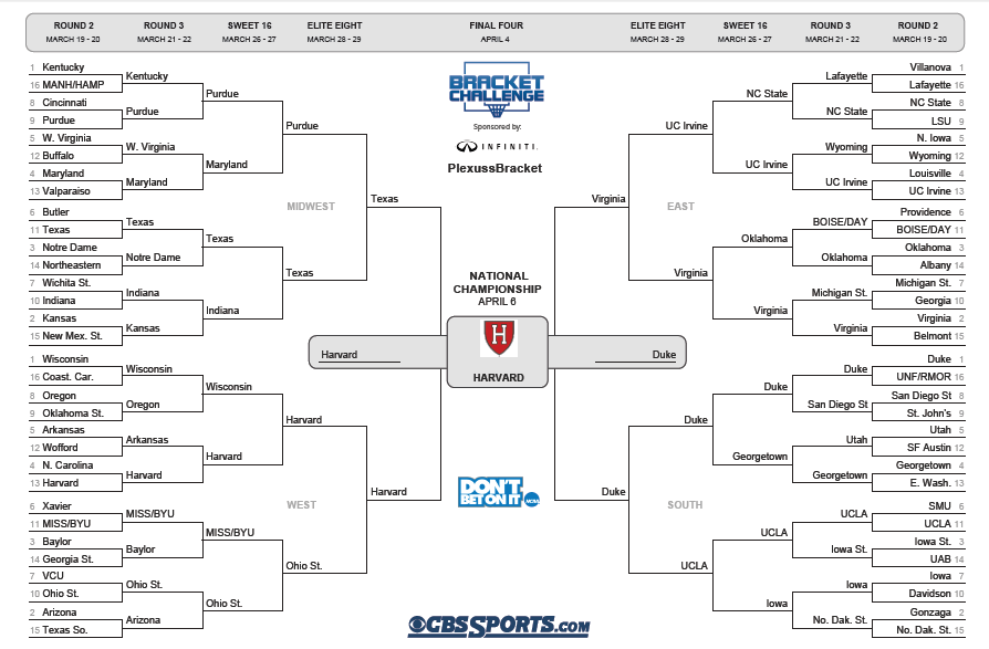 NCAA Bracket Predictions