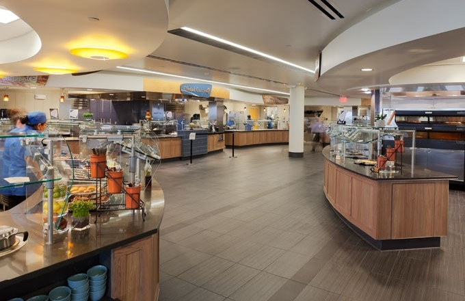 University of Kansas Dining Options