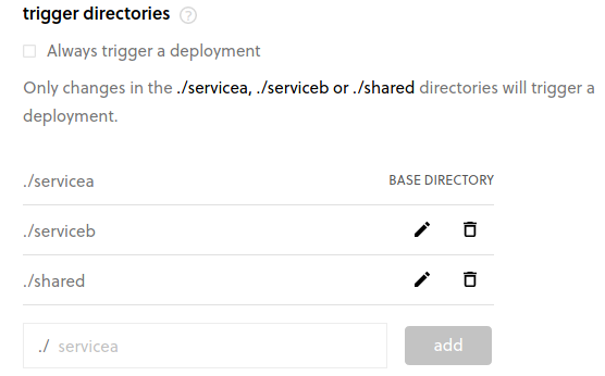 Shared directory added