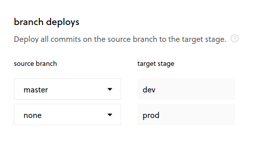 Branch Deploys UI