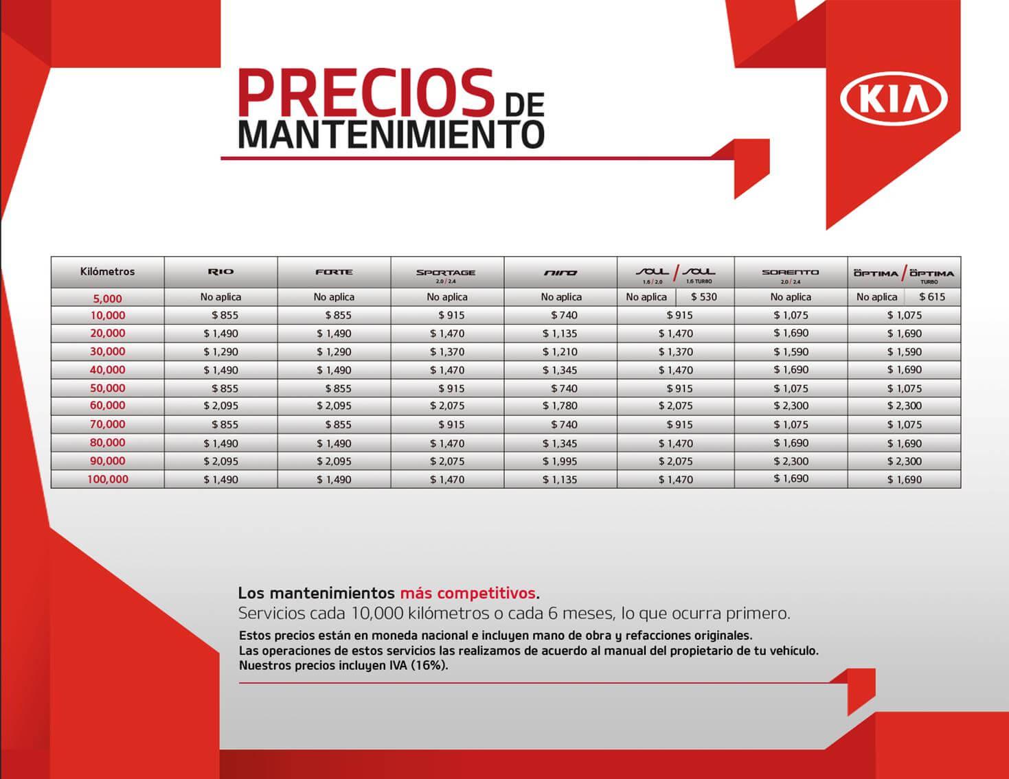 Precios de mantenimiento kia kia texcoco texcoco - Mantenimiento de piscinas precio ...
