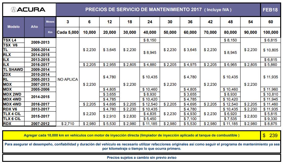Precios de mantenimiento acura monterrey san pedro for Mantenimiento de albercas monterrey