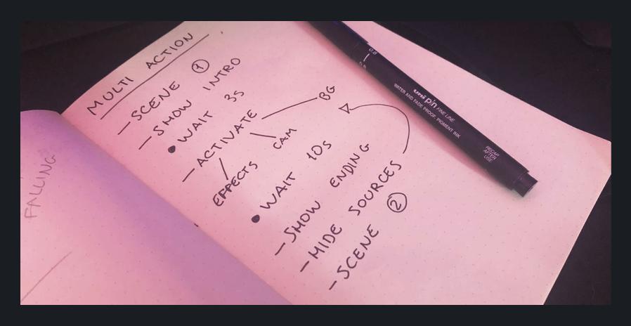 sketchbook and pen showing multi action timeline