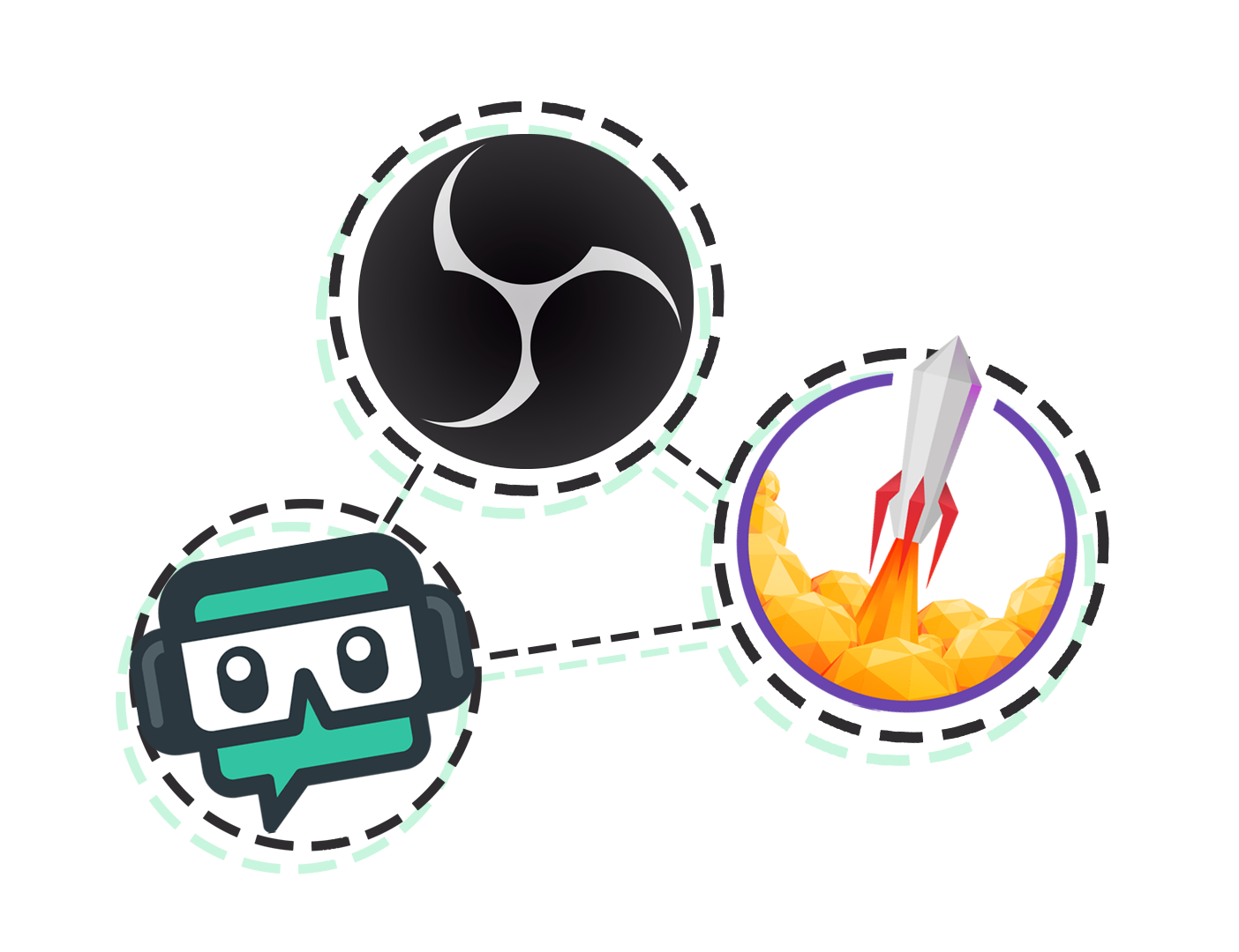 3 Logos of Streamlabs OBS StreamElements
