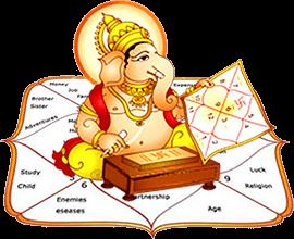 astrobix yearly horoscope