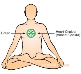 Green Color therapy - heart chakra