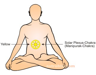 Yellow Color therapy - solar chakra