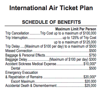 Lufthansa Air Plan Schedule of Benefits