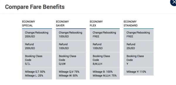 Air China Travel Insurance Fare Comparison   AardvarkCompare.com