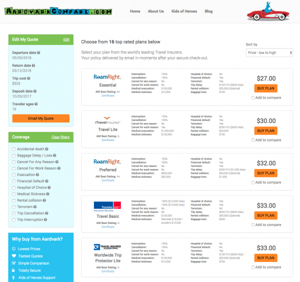 Travel Insurance Through American Airlines