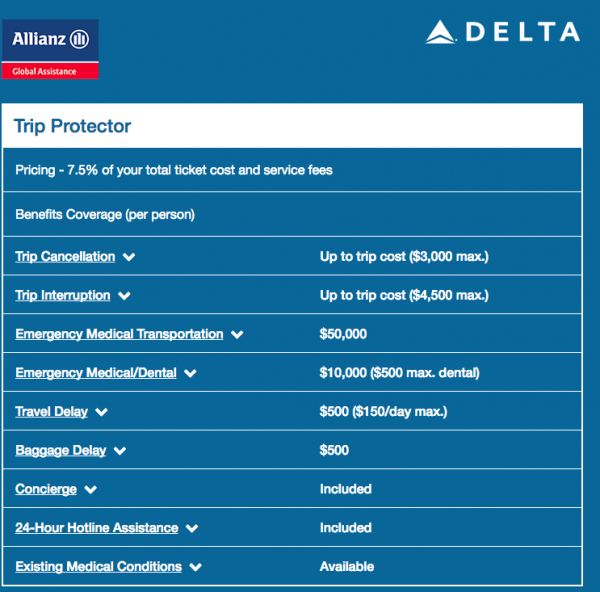 Delta Trip Protector Coverage