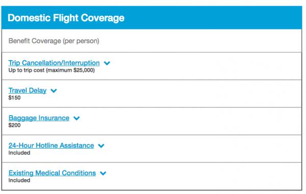 Priceline Travel Insurance - Domestic Flight Coverage | AardvarkCompare.com