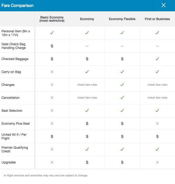 Priceline Travel Insurance - Fare Comparison | AardvarkCompare.com