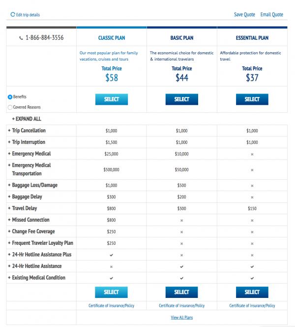Allianz Travel Insurance Review - Domestic Travel | AardvarkCompare.com