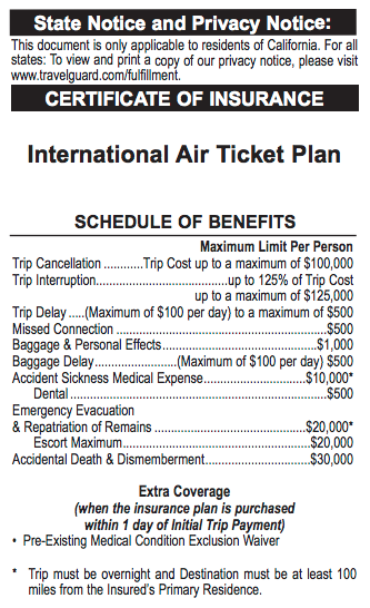 Spirit Travel Insurance - $32 International Air Ticket Plan Benefits | AardvarkCompare.com