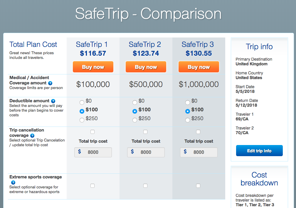 United Healthcare Travel Insurance Reviews