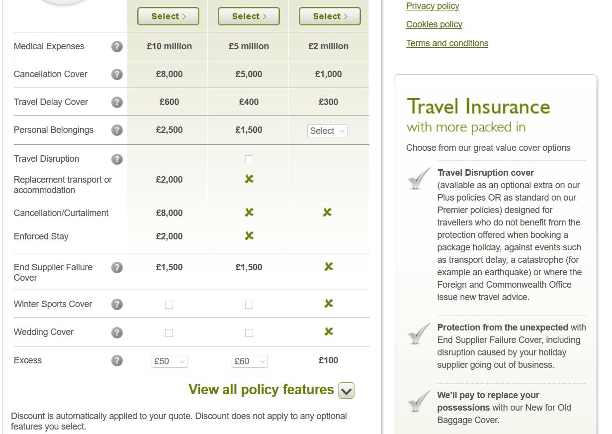 John-Lewis-Travel-Insurance Limited Comparison | AardvarkCompare.com