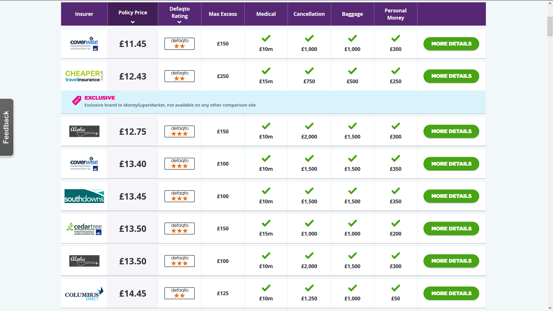 Image-14-pocruises-travel-insurance-comparison-table | AardvarkCompare.com