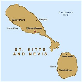 Saint Kitts and Nevis Travel Health Insurance - Country Review