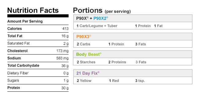 NutritionalData-ShrimpScampi