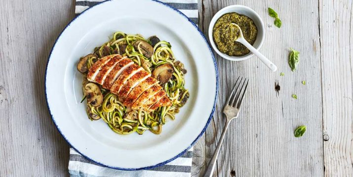 Pesto Zucchini Noodles With Chicken Recipe The Beachbody Blog
