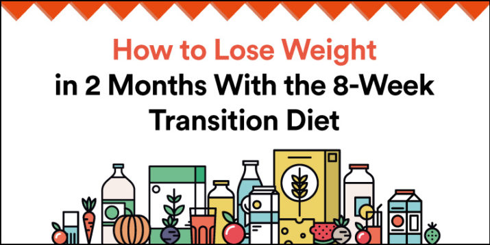 Transition diet, eating clean, how to lose weight