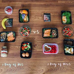Get Fit with This Meal Prep for Two | BeachbodyBlog.com
