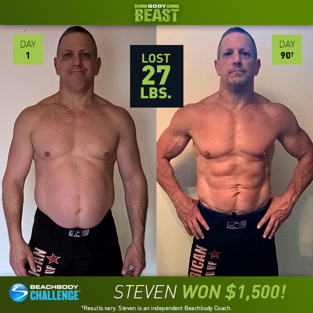 Body Beast Results: This Busy Dad Lost 27 Pounds in 90 Days