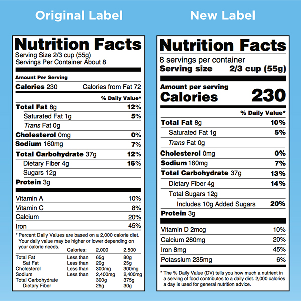 Nutrition Facts Label with Added Sugars