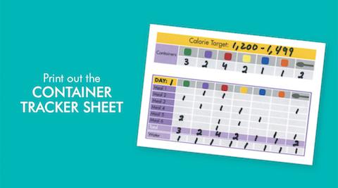 Workout Sheet - 21 Day Fix Resource