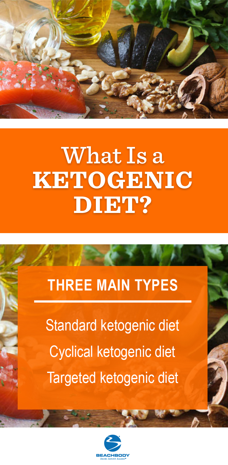 What is a ketogenic diet? Find everything you need to know about the Ketogenic diet meal