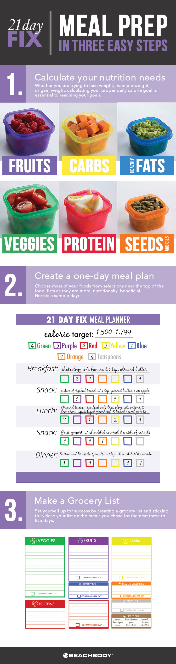 3 steps for successful 21 day fix meal planning the beachbody blog youre excited to start the 21 day fix but whats the first step nvjuhfo Image collections