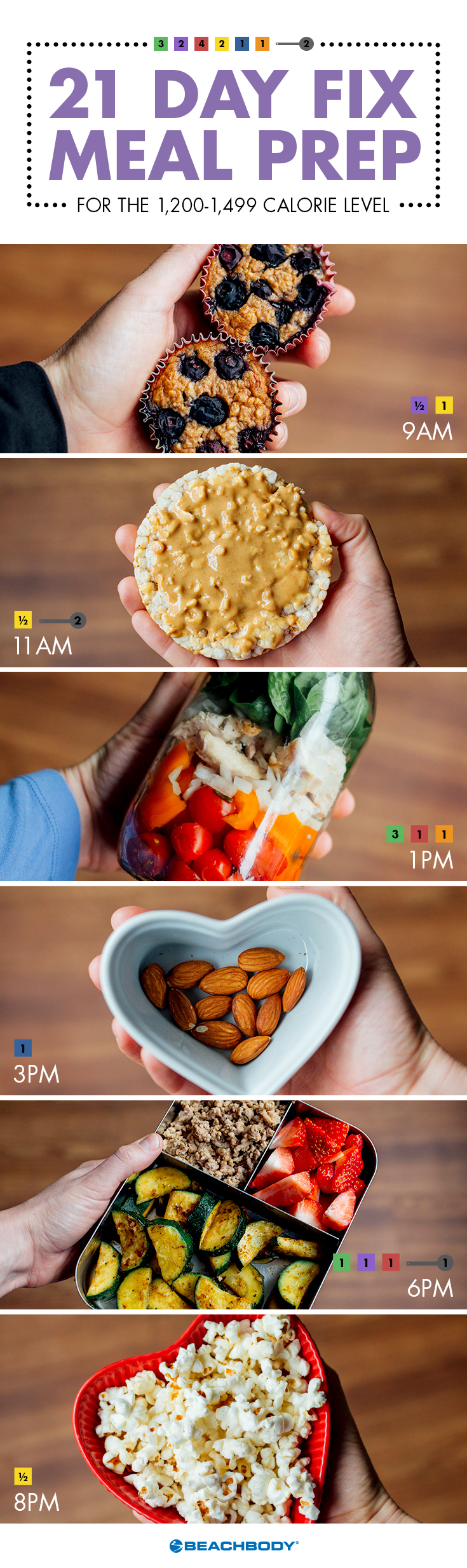 Easy Meal Prep for 21 Day Fix Meal Plan A 2