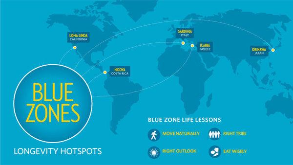 Beachbody News Roundup Blue Zones