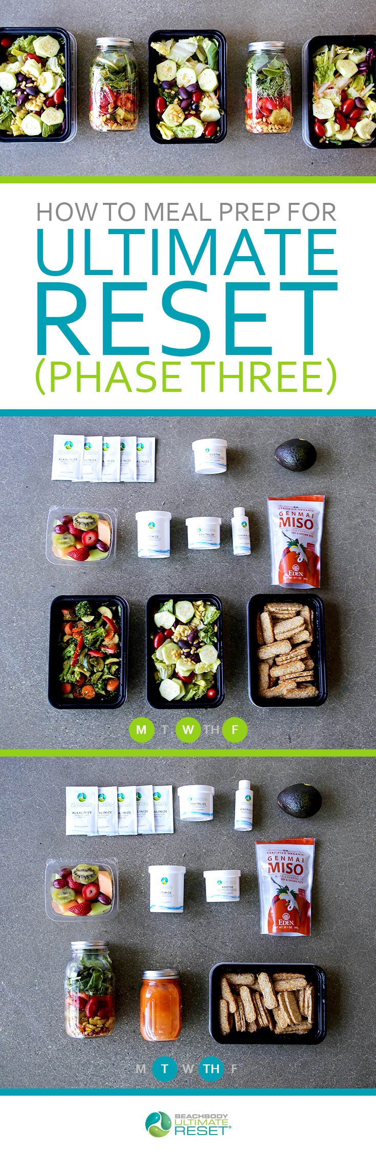 Ultimate Reset Meal Prep (Phase Three)