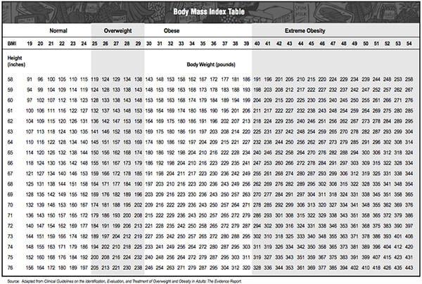 body fat percentage calculator mayo clinic