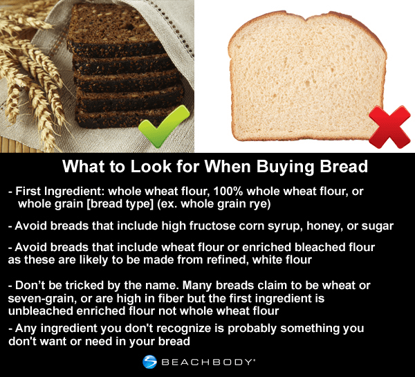 Beachbody Blog what to look for when buying bread