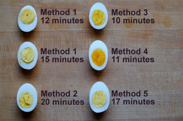 How to cook and peel hard boiled eggs times