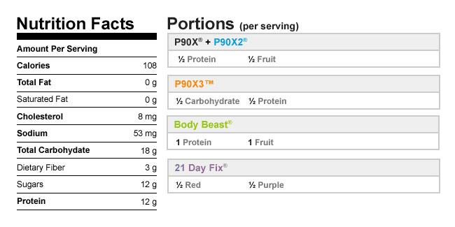Calories in Greek Yogurt Parfait