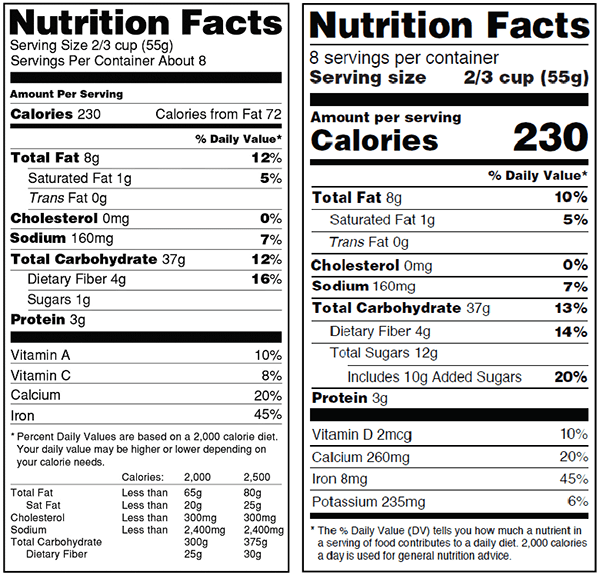 What's New About the Nutrition Label | BeachbodyBlog.com